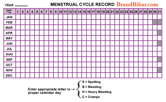 Eachfree menstrual menstrual cycle calendar, contraception and any.